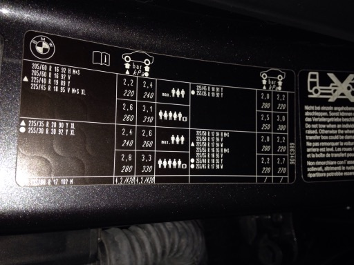 What tyre pressures should I have