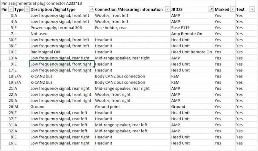 Rheingold Bmw Инструкция По Применению
