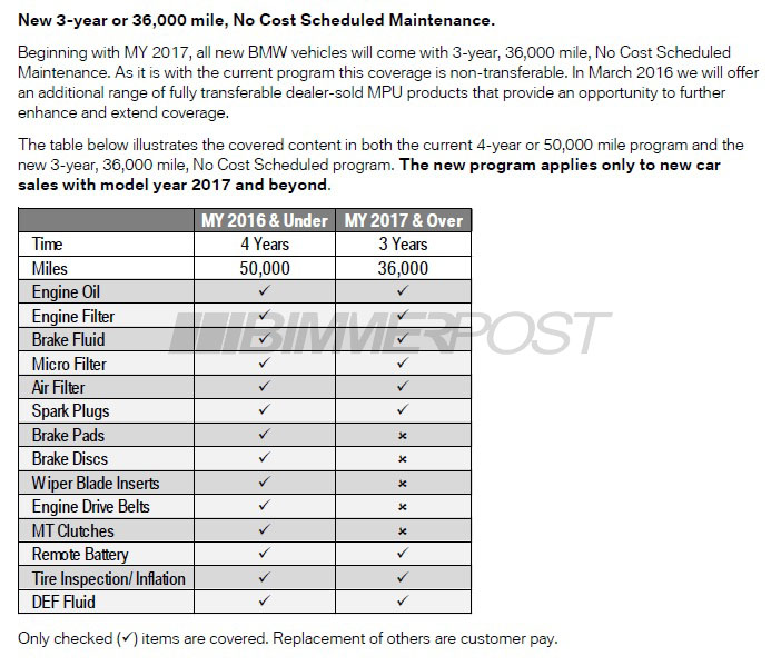 Bmw Will Cut No Cost Maintenance Program To 3yr 36k For My2017 And Exclude Items Bmw 3 Series And 4 Series Forum F30 F32 F30post