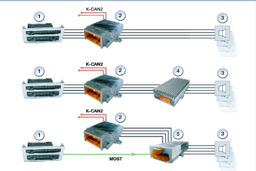 Help: ASD Retrofit Base Stereo (No Amp) - BMW 3-Series and 4