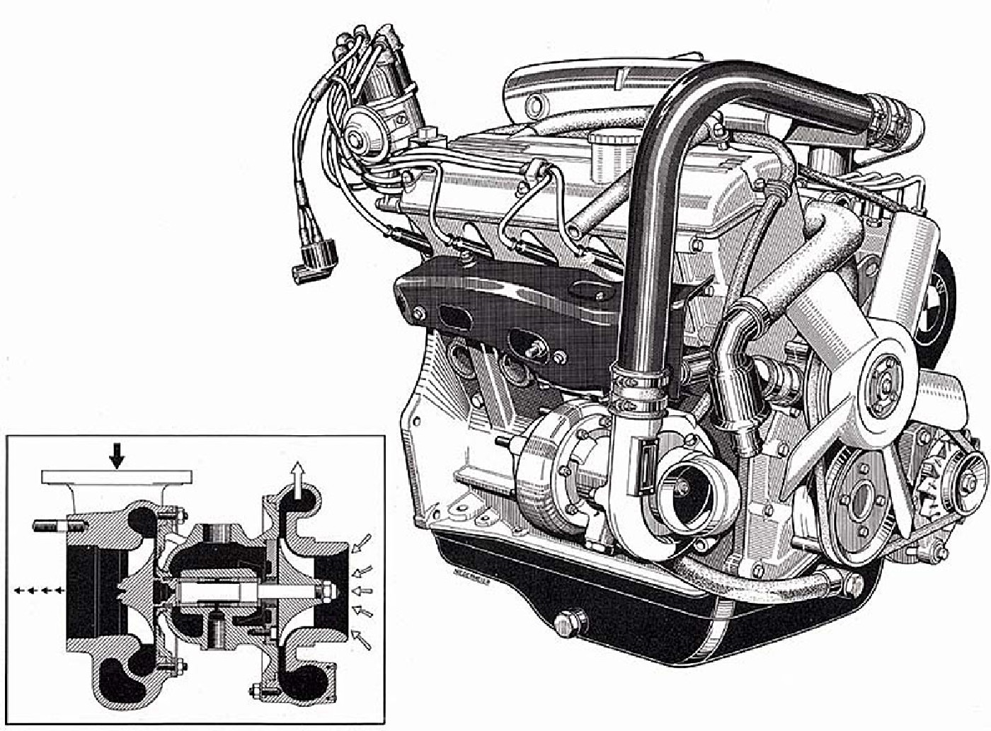 Name: bmw_2002_turbo_motor.jpg Views: 18925 Size: 419.4 KB