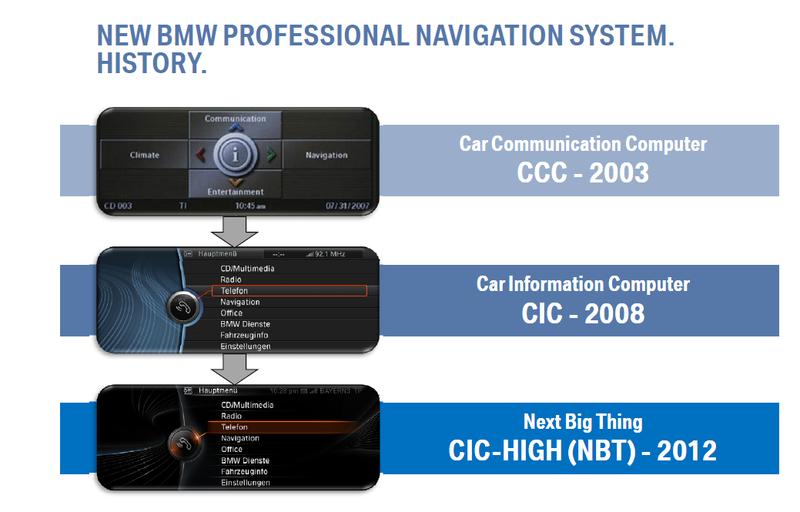 Bmw navigation dvd | ebay.