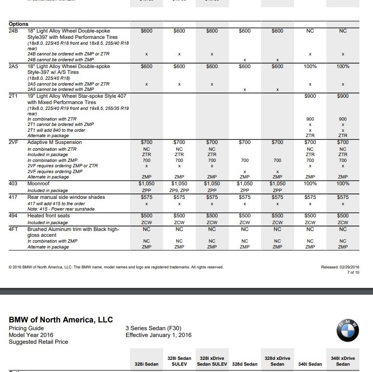 Top Speed Limiter - BMW 3-Series and 4-Series Forum (F30