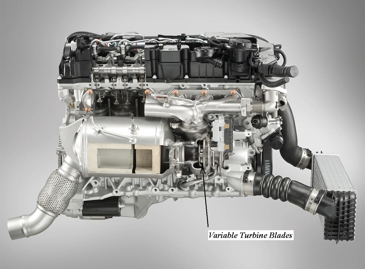 Bmw Making Variable Turbine Geometry Turbocharger