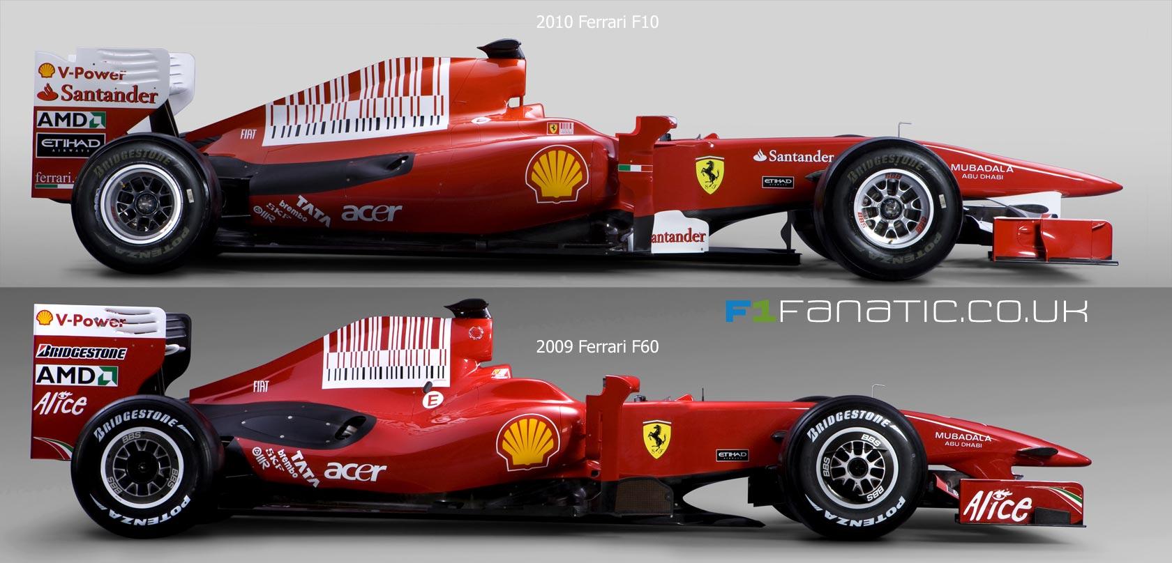 Scuderia Ferrari F10 Launch