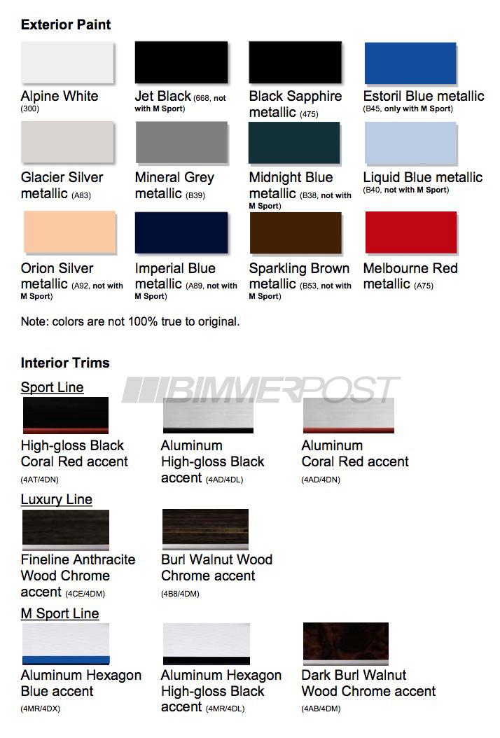 2014 bmw x5 paint code location autos post. Black Bedroom Furniture Sets. Home Design Ideas