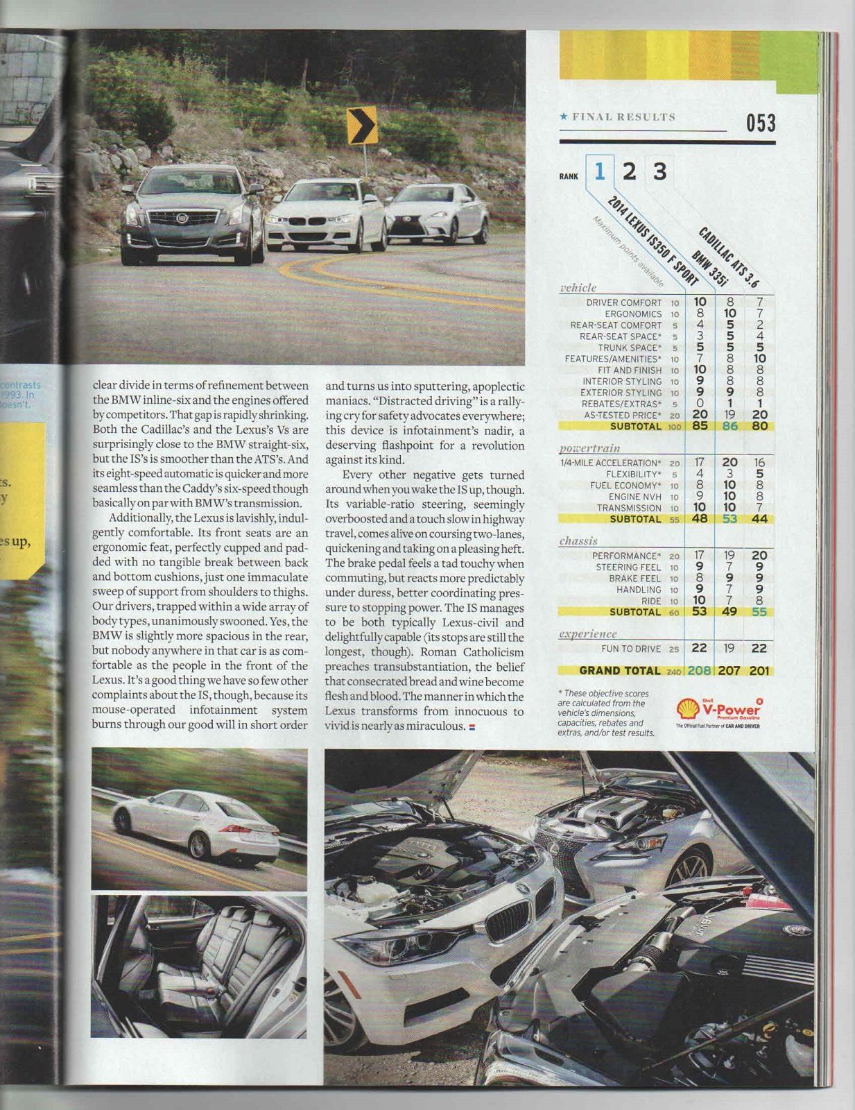 F30 335i M Sport rips 060mph in 46 secs in Jun 13 Car  Driver