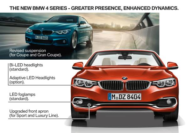 Name:  P90245356-the-new-bmw-4-series-highlights-01-2017-600px.jpg Views: 17259 Size:  43.6 KB