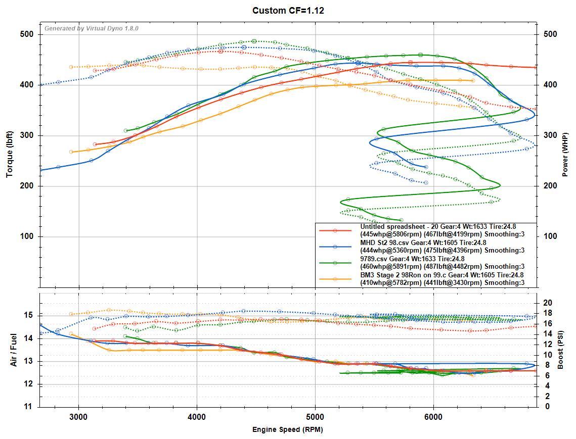 Name:  graph.jpg Views: 119 Size:  150.2 KB