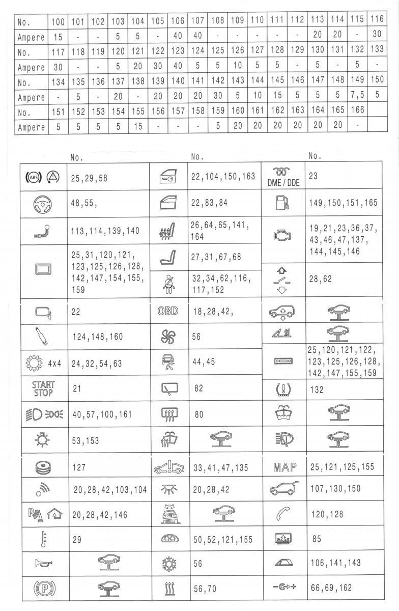 2006 bmw 325i fuse box diagram where is horn fuse? bmw f30 fuse box diagram