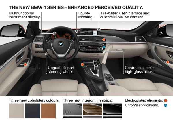 Name:  P90245357-the-new-bmw-4-series-highlights-01-2017-600px.jpg Views: 15132 Size:  43.0 KB