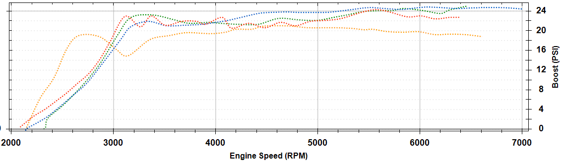 Name:  boost vs rpm.png