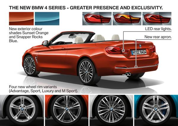Name:  P90245358-the-new-bmw-4-series-highlights-01-2017-600px.jpg Views: 15026 Size:  49.3 KB